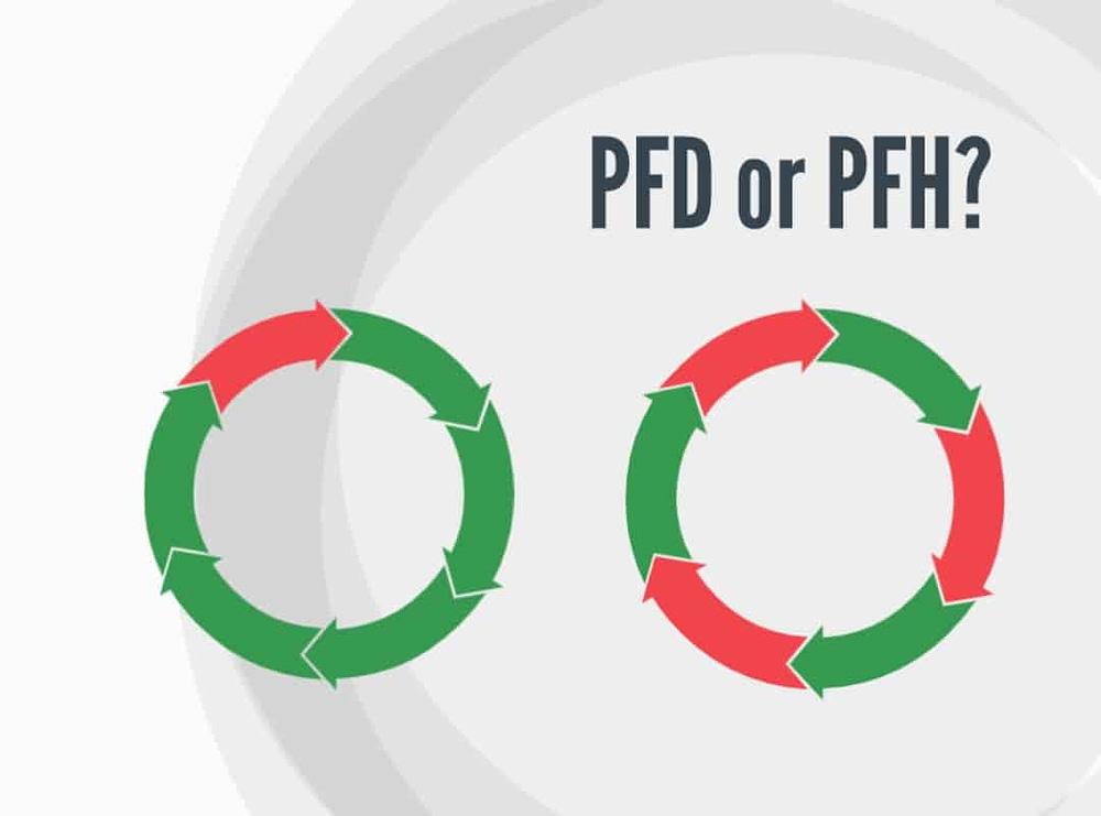 SIL Verification - PFD or PFH?